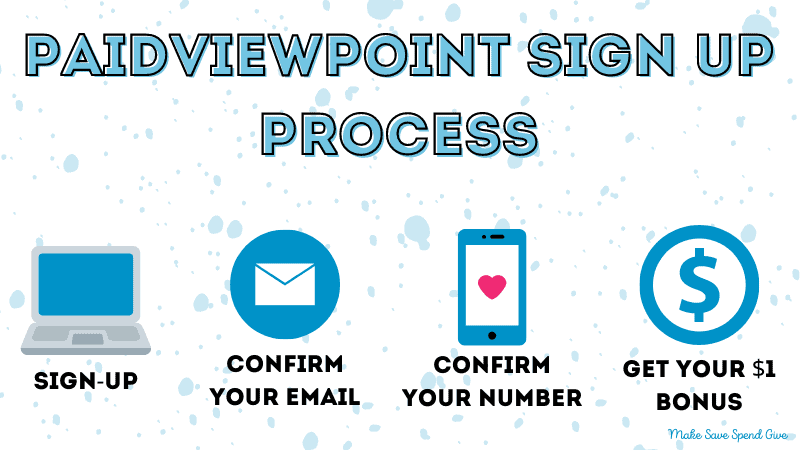 The signup process for Paidviewpoint